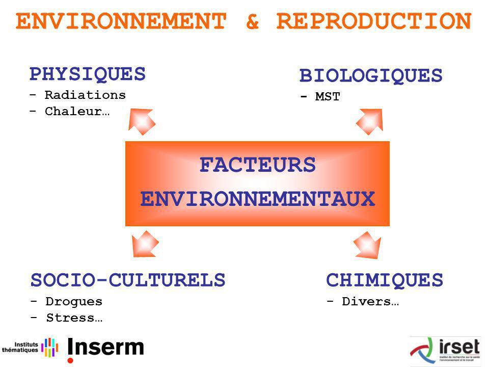 FACTEURS ENVIRONNEMENTAUX BIOLOGIQUES - MST PHYSIQUES - Radiations - Chaleur… CHIMIQUES - Divers… SOCIO-CULTURELS - Drogues - Stress… ENVIRONNEMENT & REPRODUCTION
