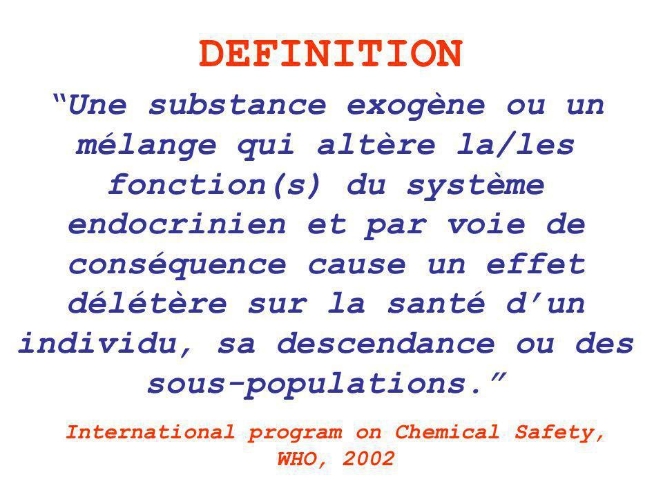 DEFINITION Une substance exogène ou un mélange qui altère la/les fonction(s) du système endocrinien et par voie de conséquence cause un effet délétère sur la santé dun individu, sa descendance ou des sous-populations.