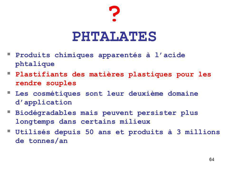 64 ? PHTALATES Produits chimiques apparentés à lacide phtalique Plastifiants des matières plastiques pour les rendre souples Les cosmétiques sont leur