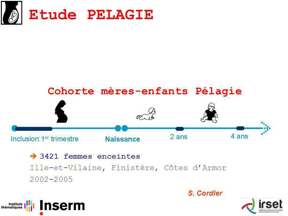 Cohorte mères-enfants Pélagie 3421 femmes enceintes Ille-et-Vilaine, Finistère, Côtes dArmor 2002-2005 Etude PELAGIE S.
