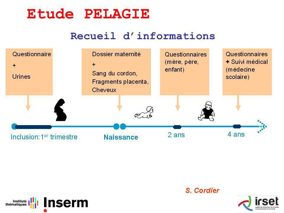 Recueil dinformations Etude PELAGIE S. Cordier