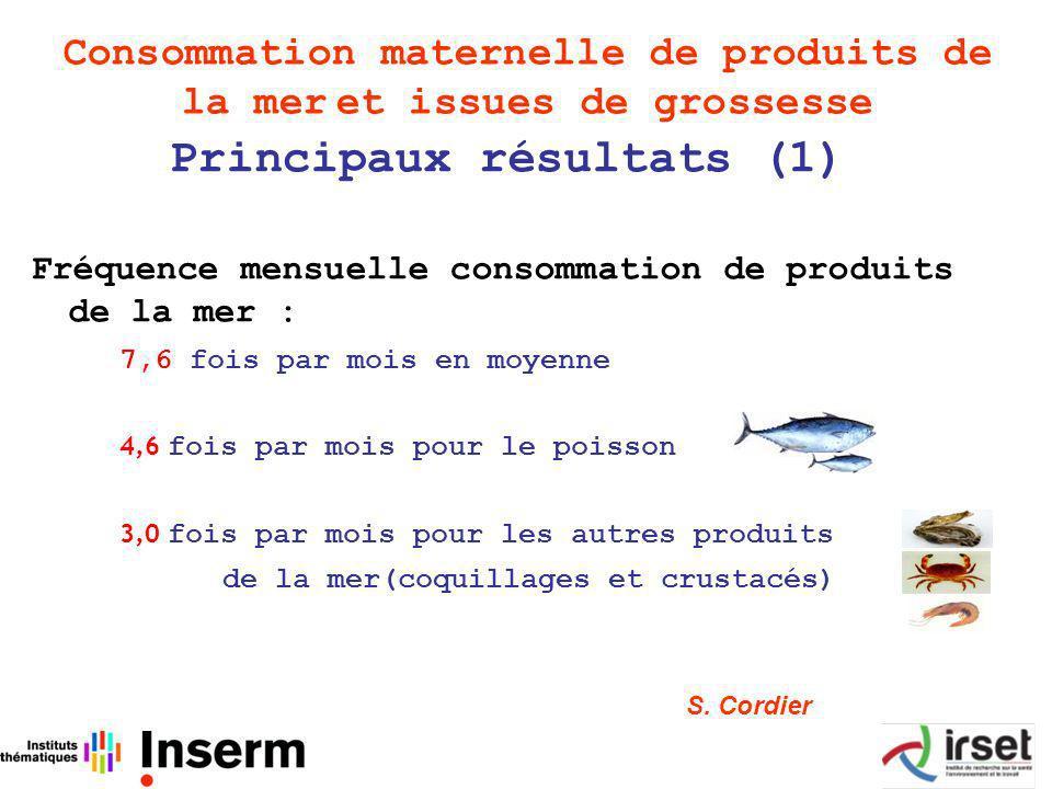 Principaux résultats (1) Fréquence mensuelle consommation de produits de la mer : 7,6 fois par mois en moyenne 4,6 fois par mois pour le poisson 3,0 fois par mois pour les autres produits de la mer(coquillages et crustacés) Consommation maternelle de produits de la meret issues de grossesse S.