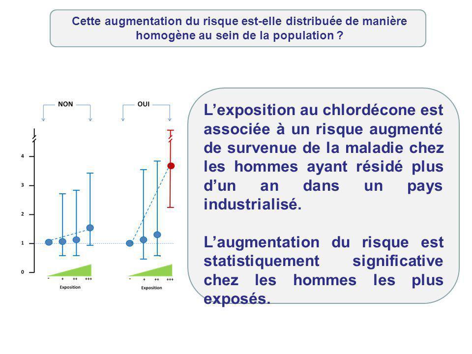 Lexposition au chlordécone est associée à un risque augmenté de survenue de la maladie chez les hommes ayant résidé plus dun an dans un pays industrialisé.
