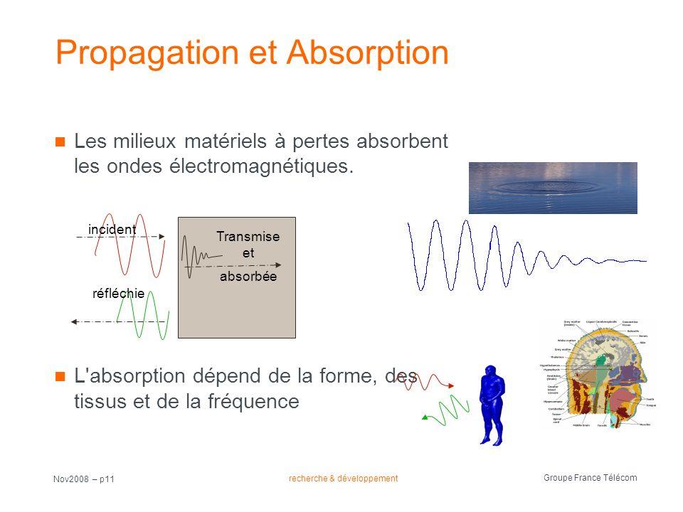 recherche & développement Groupe France Télécom Nov2008 – p11 Propagation et Absorption Les milieux matériels à pertes absorbent les ondes électromagn