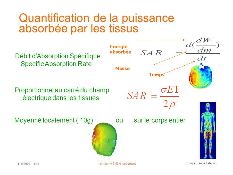 recherche & développement Groupe France Télécom Nov2008 – p12 Quantification de la puissance absorbée par les tissus Energie absorbée Masse Temps Débi