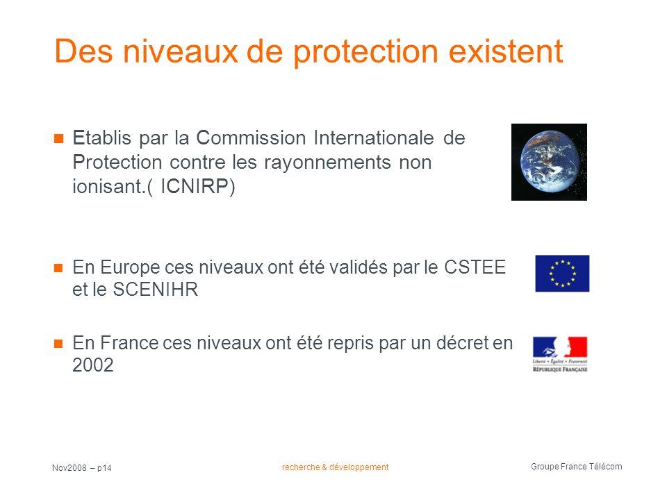 recherche & développement Groupe France Télécom Nov2008 – p14 Des niveaux de protection existent Etablis par la Commission Internationale de Protectio