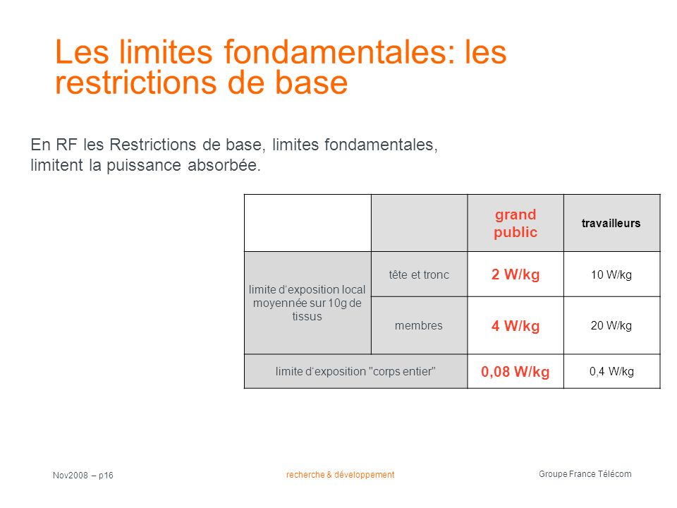 recherche & développement Groupe France Télécom Nov2008 – p16 Les limites fondamentales: les restrictions de base grand public travailleurs limite dex