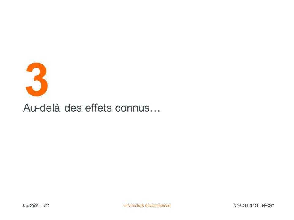 recherche & développement Groupe France Télécom Nov2008 – p22 3 Au-delà des effets connus…