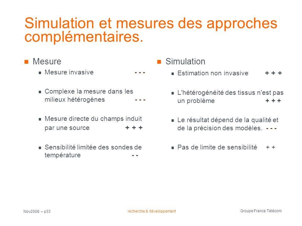 recherche & développement Groupe France Télécom Nov2008 – p33 Simulation et mesures des approches complémentaires. Mesure Mesure invasive - - - Comple