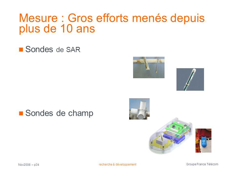 recherche & développement Groupe France Télécom Nov2008 – p34 Mesure : Gros efforts menés depuis plus de 10 ans Sondes de SAR Sondes de champ