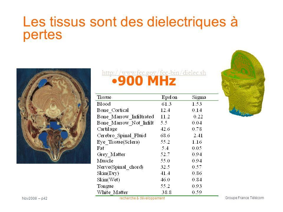 recherche & développement Groupe France Télécom Nov2008 – p42 Les tissus sont des dielectriques à pertes 900 MHz http://www.fcc.gov/fcc-bin/dielec.sh