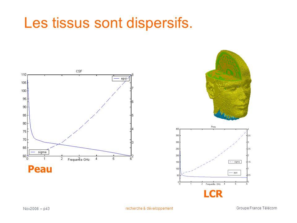 recherche & développement Groupe France Télécom Nov2008 – p43 Les tissus sont dispersifs. Peau LCR