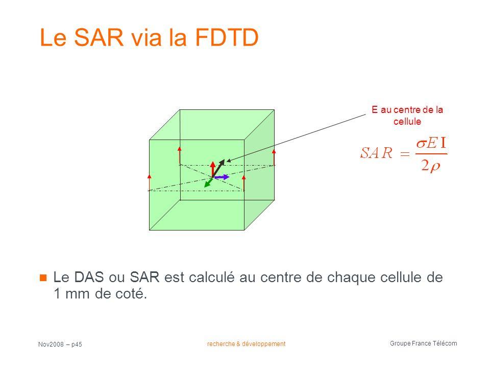 recherche & développement Groupe France Télécom Nov2008 – p45 Le SAR via la FDTD Le DAS ou SAR est calculé au centre de chaque cellule de 1 mm de coté