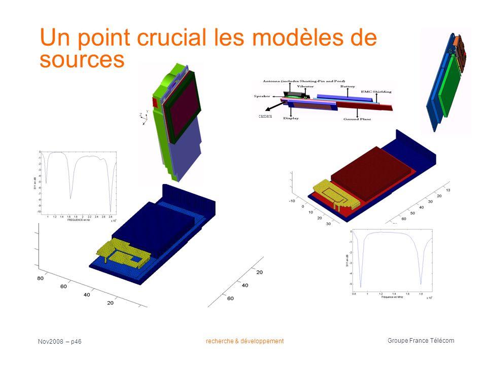 recherche & développement Groupe France Télécom Nov2008 – p46 Un point crucial les modèles de sources camera