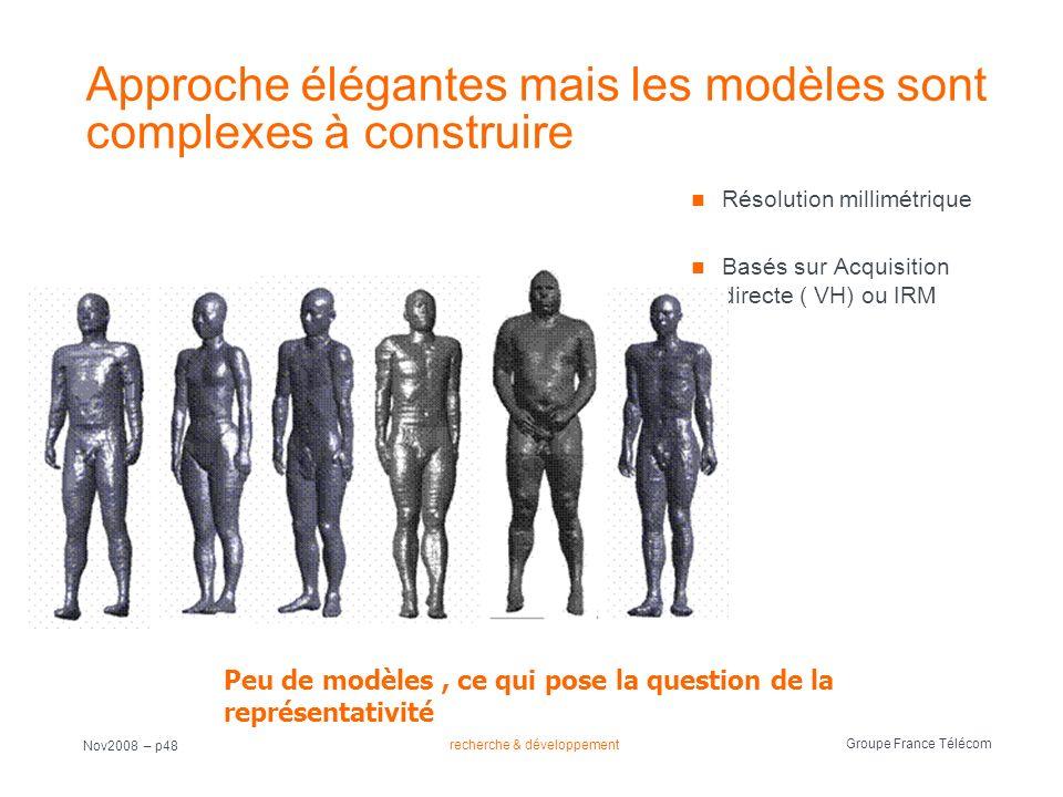 recherche & développement Groupe France Télécom Nov2008 – p48 Approche élégantes mais les modèles sont complexes à construire Résolution millimétrique