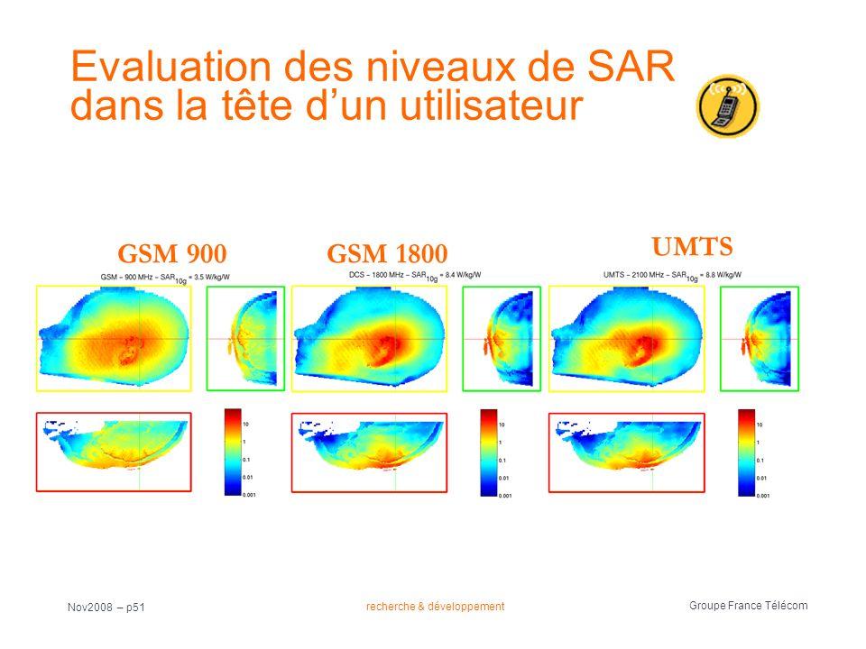 recherche & développement Groupe France Télécom Nov2008 – p51 Evaluation des niveaux de SAR dans la tête dun utilisateur GSM 900GSM 1800 UMTS