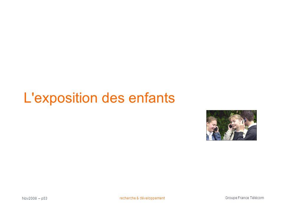 recherche & développement Groupe France Télécom Nov2008 – p53 L'exposition des enfants