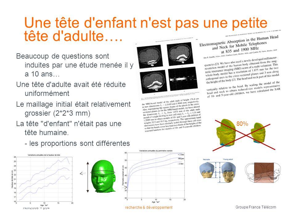 recherche & développement Groupe France Télécom Nov2008 – p54 Une tête d'enfant n'est pas une petite tête d'adulte…. Beaucoup de questions sont induit