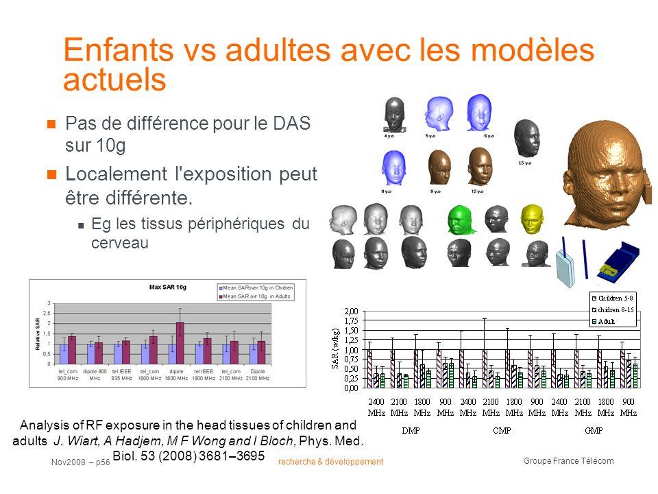 recherche & développement Groupe France Télécom Nov2008 – p56 Enfants vs adultes avec les modèles actuels Pas de différence pour le DAS sur 10g Locale