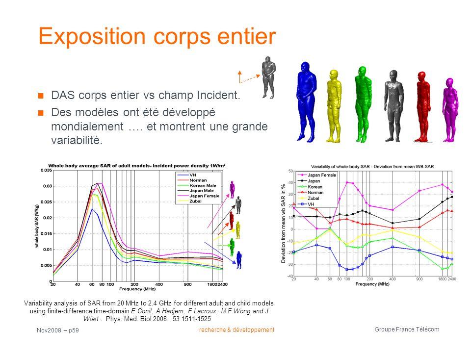 recherche & développement Groupe France Télécom Nov2008 – p59 Exposition corps entier DAS corps entier vs champ Incident. Des modèles ont été développ