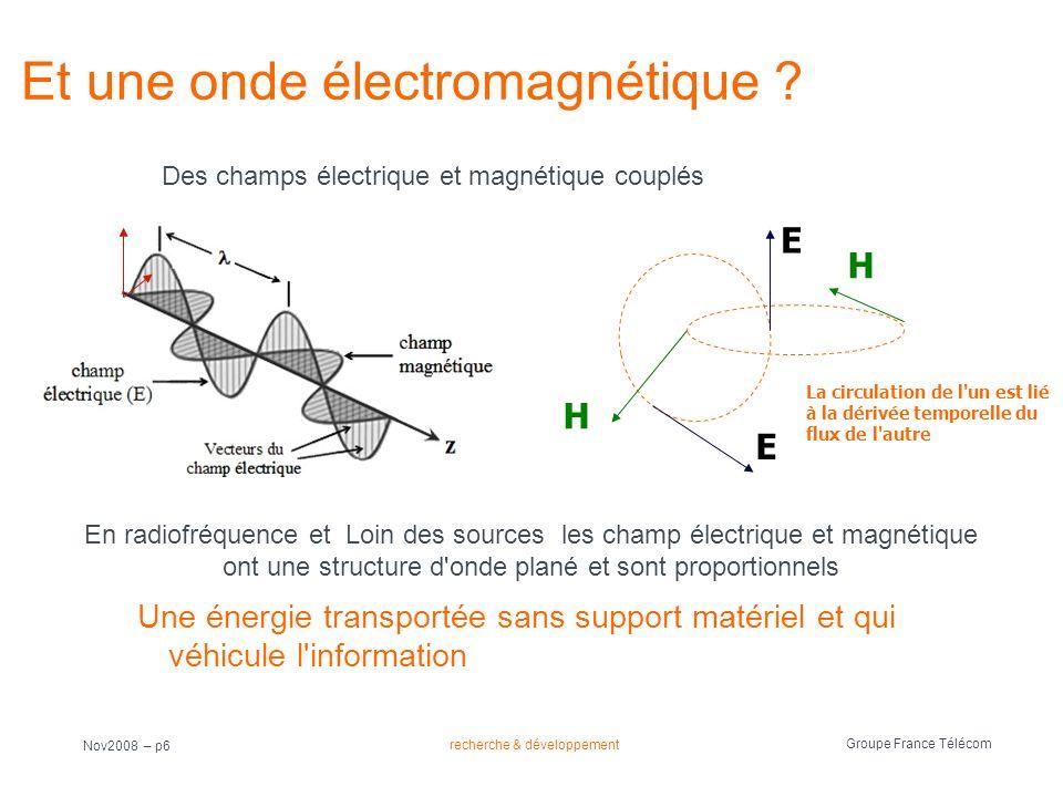recherche & développement Groupe France Télécom Nov2008 – p6 Et une onde électromagnétique ? Une énergie transportée sans support matériel et qui véhi