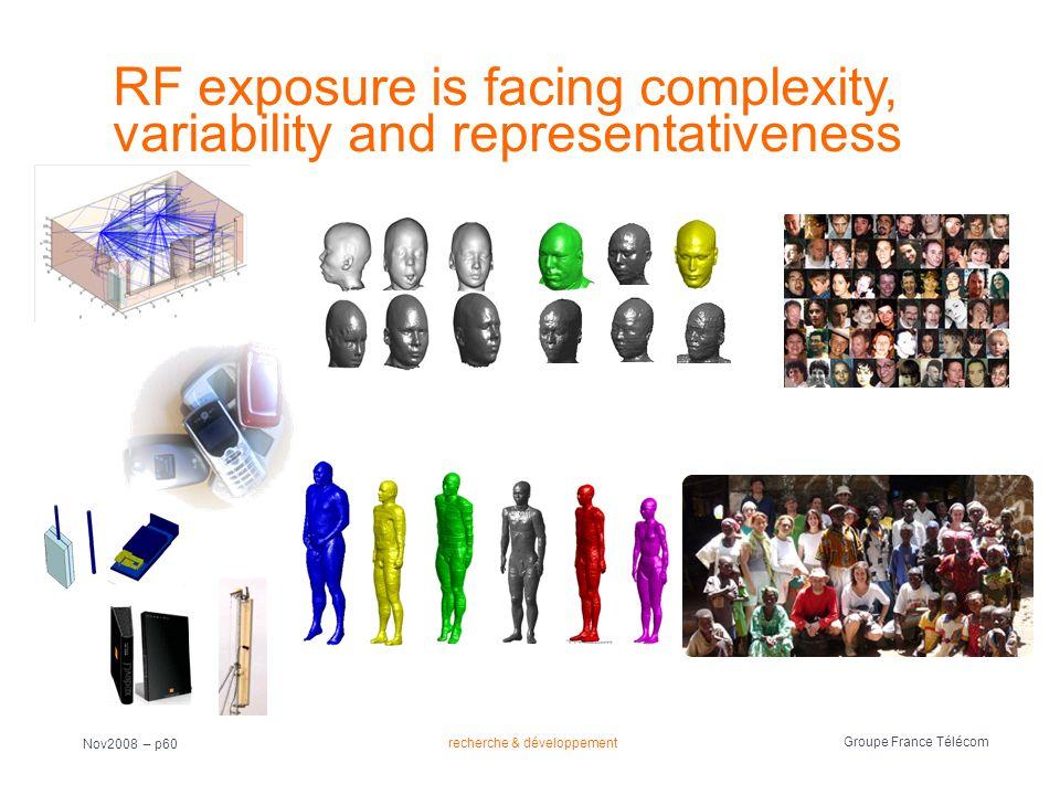 recherche & développement Groupe France Télécom Nov2008 – p60 RF exposure is facing complexity, variability and representativeness