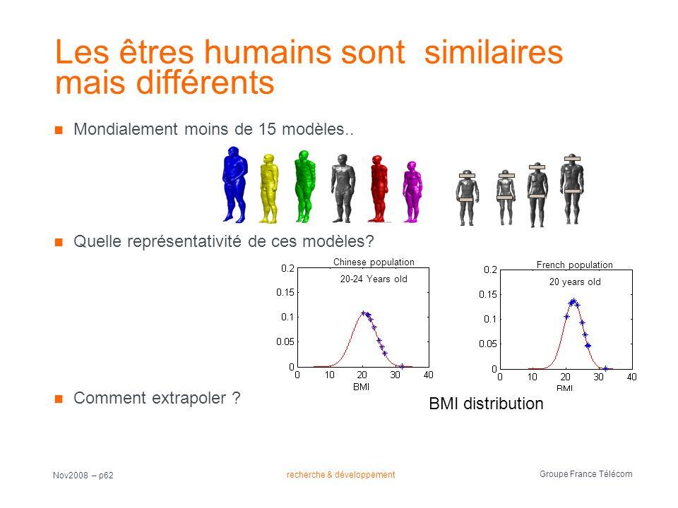recherche & développement Groupe France Télécom Nov2008 – p62 Les êtres humains sont similaires mais différents Mondialement moins de 15 modèles.. Que