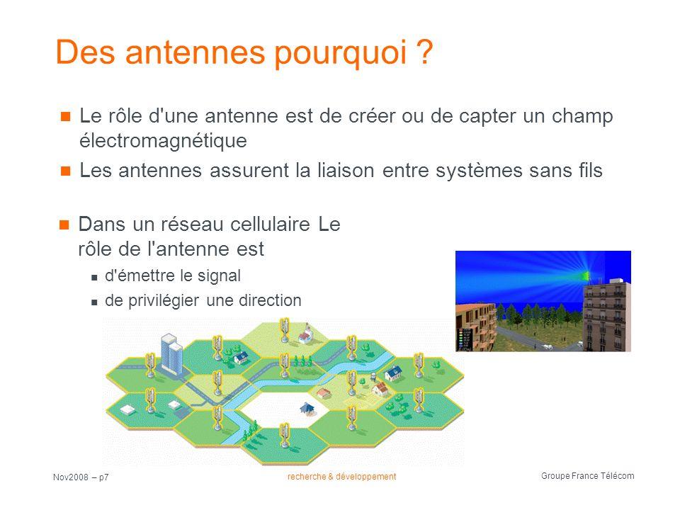 recherche & développement Groupe France Télécom Nov2008 – p7 Des antennes pourquoi ? Dans un réseau cellulaire Le rôle de l'antenne est d'émettre le s