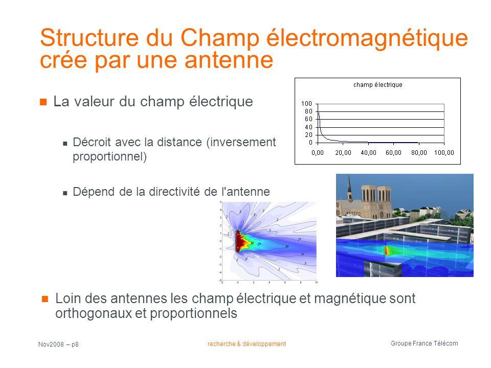 recherche & développement Groupe France Télécom Nov2008 – p8 Structure du Champ électromagnétique crée par une antenne La valeur du champ électrique D