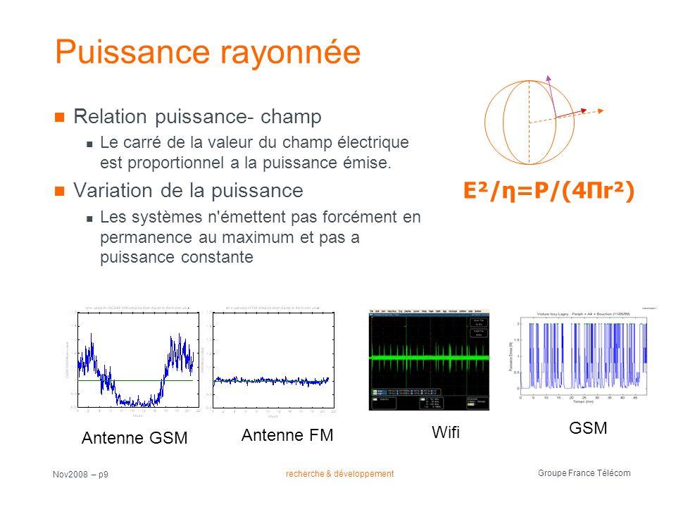 recherche & développement Groupe France Télécom Nov2008 – p9 Puissance rayonnée Relation puissance- champ Le carré de la valeur du champ électrique es