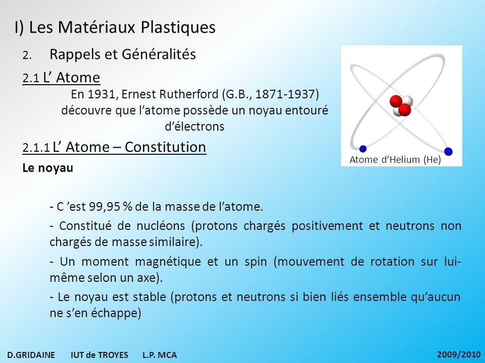 I) Les Matériaux Plastiques 2. Rappels et Généralités 2.1 L Atome 2.1.1 L Atome – Constitution Le noyau - C est 99,95 % de la masse de latome. - Const