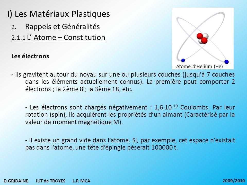 I) Les Matériaux Plastiques 2. Rappels et Généralités 2.1.1 L Atome – Constitution Les électrons - Ils gravitent autour du noyau sur une ou plusieurs