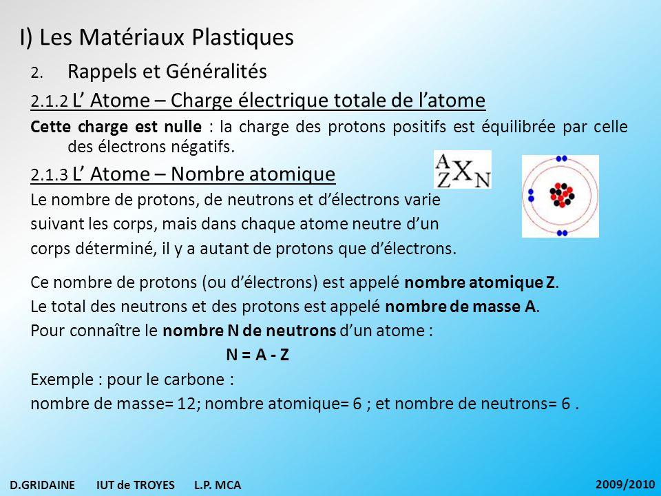 I) Les Matériaux Plastiques 2. Rappels et Généralités 2.1.2 L Atome – Charge électrique totale de latome Cette charge est nulle : la charge des proton
