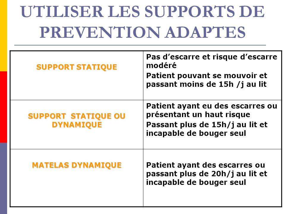 UTILISER LES SUPPORTS DE PREVENTION ADAPTES SUPPORT STATIQUE Pas descarre et risque descarre modéré Patient pouvant se mouvoir et passant moins de 15h