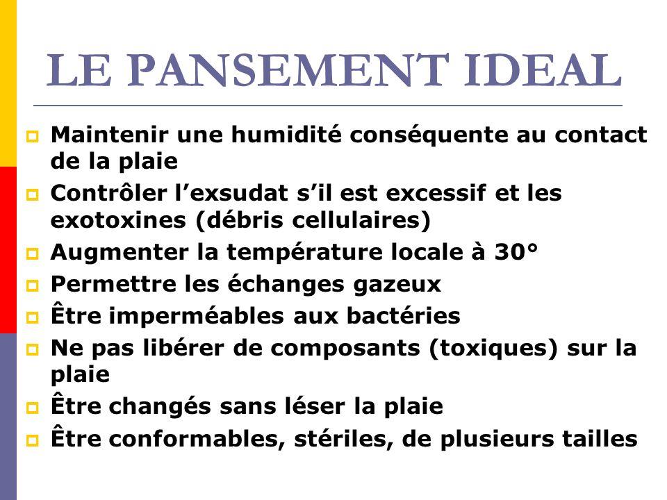 LE PANSEMENT IDEAL Maintenir une humidité conséquente au contact de la plaie Contrôler lexsudat sil est excessif et les exotoxines (débris cellulaires
