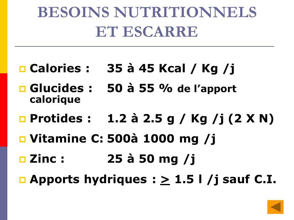 BESOINS NUTRITIONNELS ET ESCARRE Calories :35 à 45 Kcal / Kg /j Glucides :50 à 55 % de lapport calorique Protides :1.2 à 2.5 g / Kg /j (2 X N) Vitamin