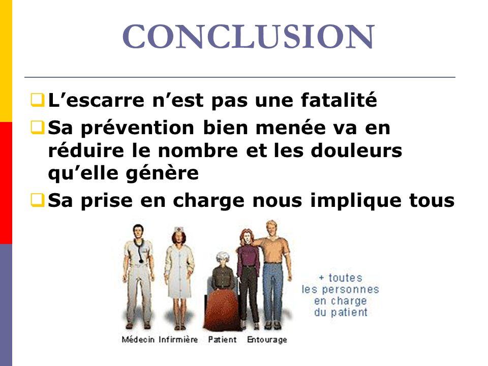 CONCLUSION Lescarre nest pas une fatalité Sa prévention bien menée va en réduire le nombre et les douleurs quelle génère Sa prise en charge nous impli