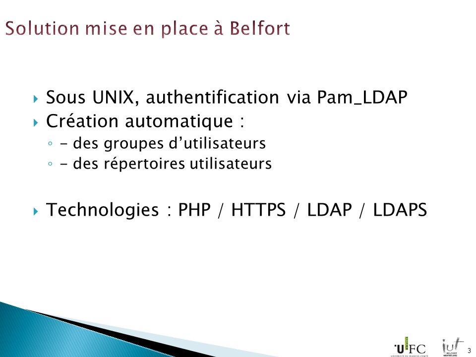 Sous UNIX, authentification via Pam_LDAP Création automatique : - des groupes dutilisateurs - des répertoires utilisateurs Technologies : PHP / HTTPS / LDAP / LDAPS 3