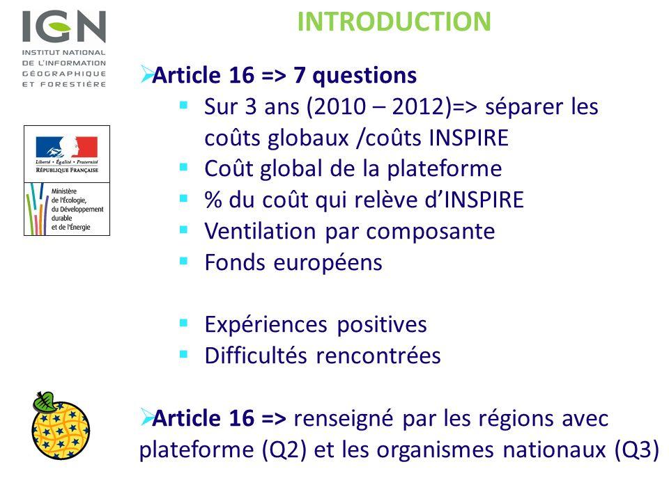 INTRODUCTION Article 16 => 7 questions Sur 3 ans (2010 – 2012)=> séparer les coûts globaux /coûts INSPIRE Coût global de la plateforme % du coût qui r