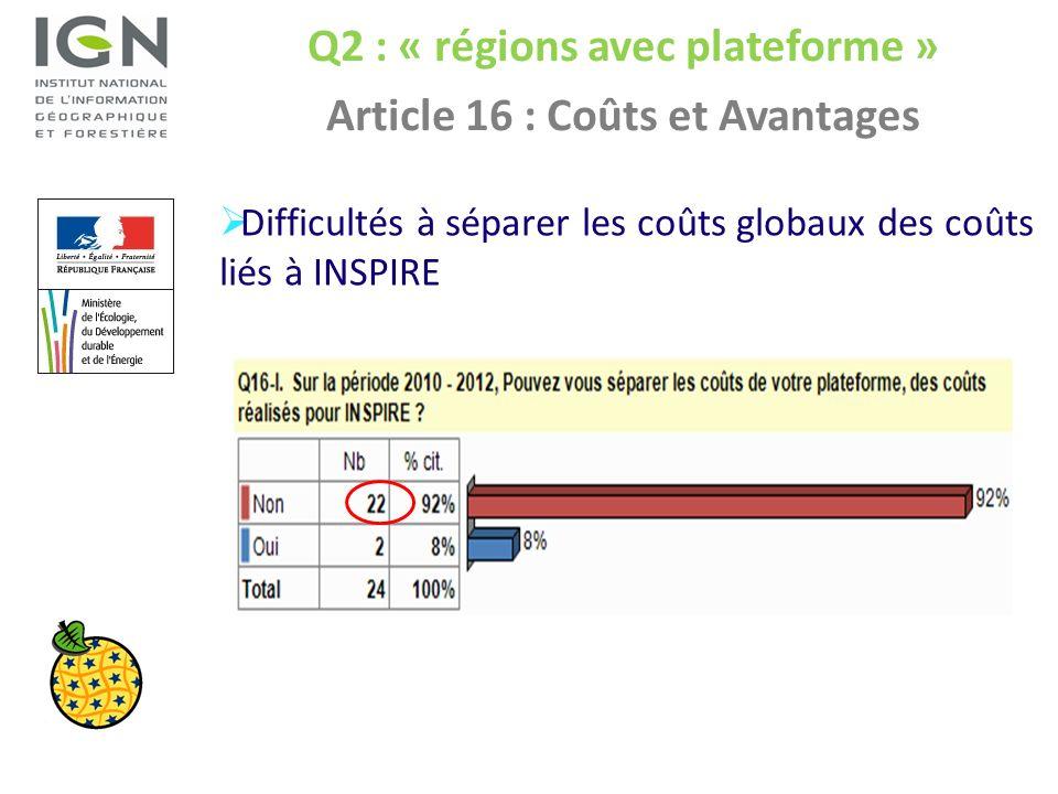 Q2 : « régions avec plateforme » Article 16 : Coûts et Avantages Difficultés à séparer les coûts globaux des coûts liés à INSPIRE