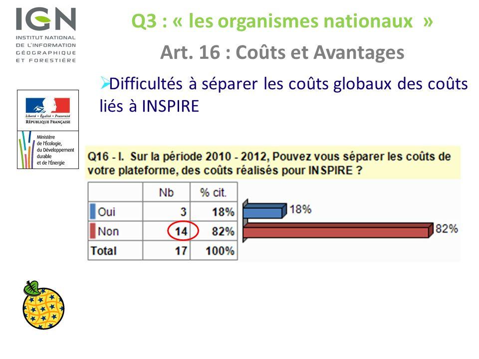 Q3 : « les organismes nationaux » Art. 16 : Coûts et Avantages Difficultés à séparer les coûts globaux des coûts liés à INSPIRE