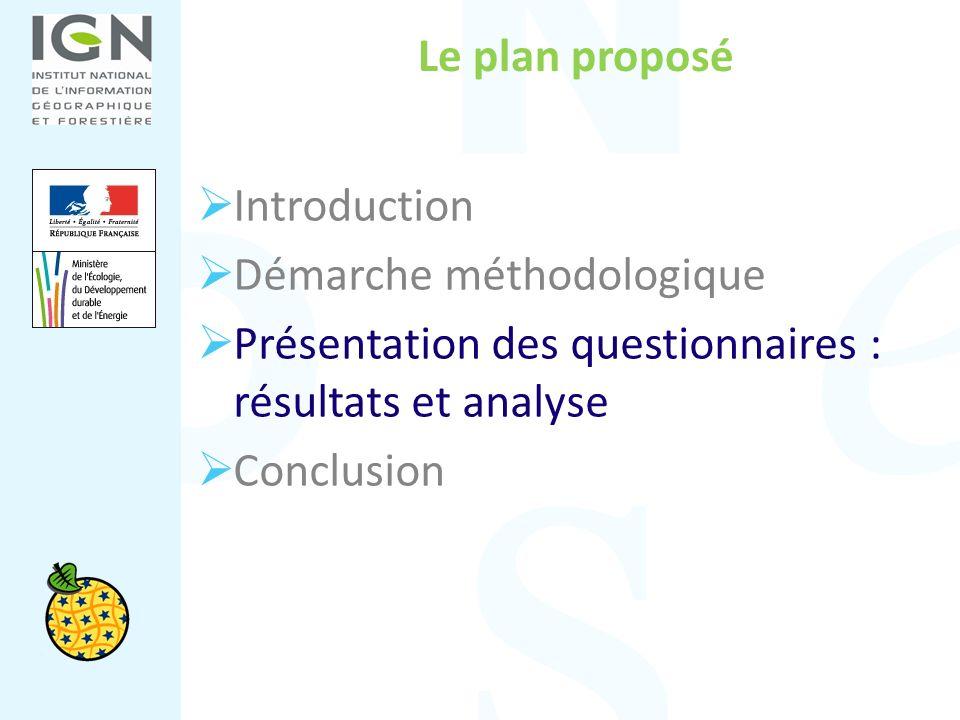 Le plan proposé Introduction Démarche méthodologique Présentation des questionnaires : résultats et analyse Conclusion
