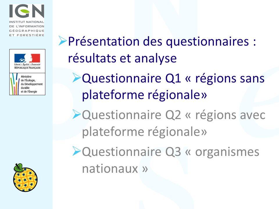 Présentation des questionnaires : résultats et analyse Questionnaire Q1 « régions sans plateforme régionale» Questionnaire Q2 « régions avec plateform