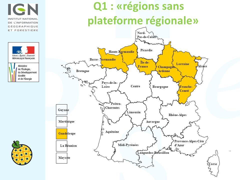 Q1 : «régions sans plateforme régionale» Guyane Martinique La Réunion Guadeloupe Aquitaine Poitou- Charentes Pays-de-la- Loire Centre Haute-Normandie