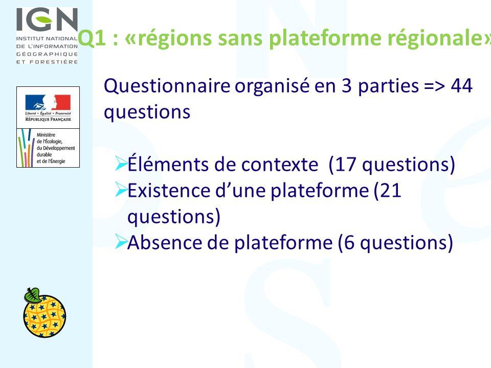 Q1 : «régions sans plateforme régionale» Questionnaire organisé en 3 parties => 44 questions Éléments de contexte (17 questions) Existence dune platef