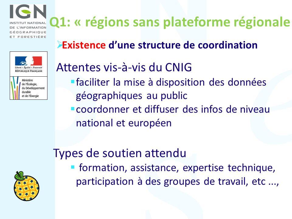 Q1: « régions sans plateforme régionale » Existence dune structure de coordination Attentes vis-à-vis du CNIG faciliter la mise à disposition des donn