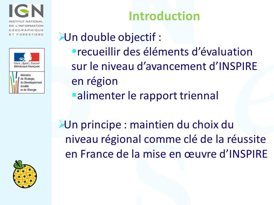 Introduction Un double objectif : recueillir des éléments dévaluation sur le niveau davancement dINSPIRE en région alimenter le rapport triennal Un pr