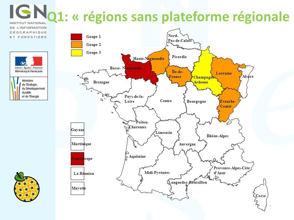 Q1: « régions sans plateforme régionale » Goupe 1 Goupe 2 Goupe 3 Guyane Martinique La Réunion Guadeloupe Aquitaine Poitou- Charentes Pays-de-la- Loir