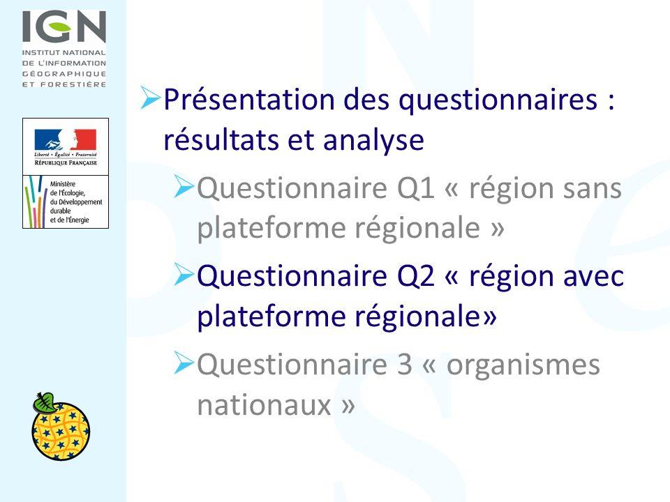 Présentation des questionnaires : résultats et analyse Questionnaire Q1 « région sans plateforme régionale » Questionnaire Q2 « région avec plateforme
