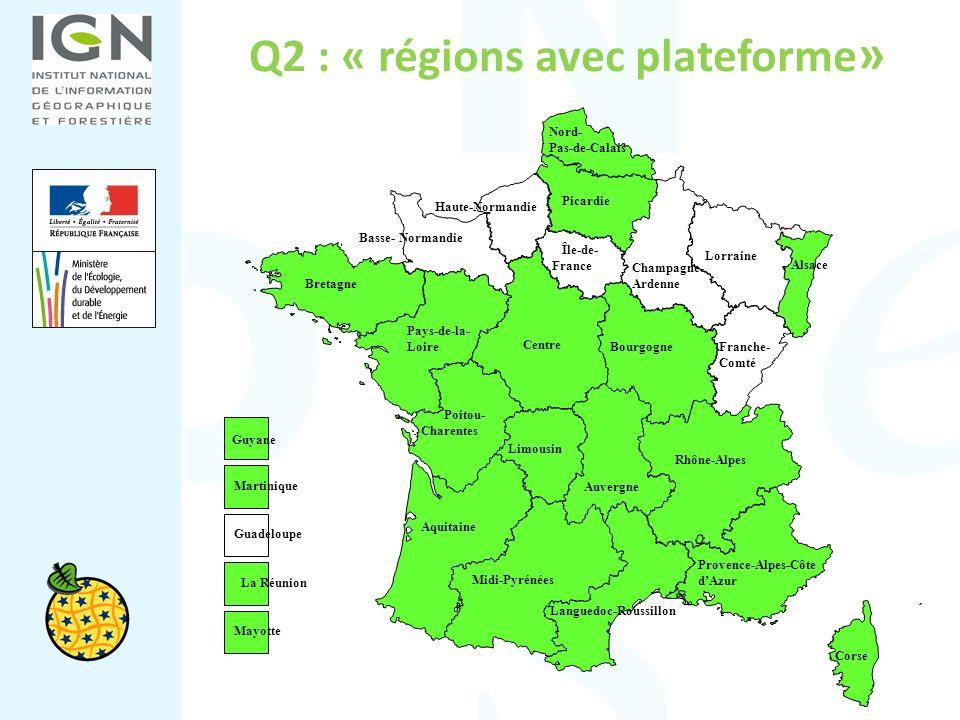 Q2 : « régions avec plateforme » Guyane Martinique La Réunion Guadeloupe Aquitaine Poitou- Charentes Pays-de-la- Loire Centre Haute-Normandie Bretagne